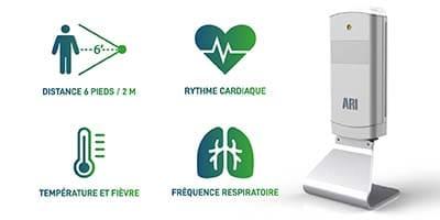 Wellness Detector - Actiforme